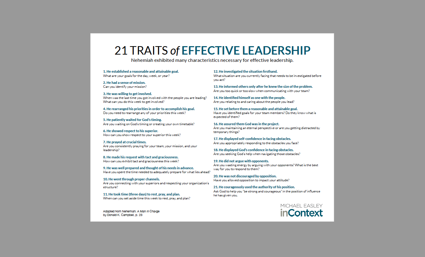 21 Traits of Effective Leadership